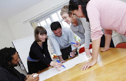 In-House Management Training
