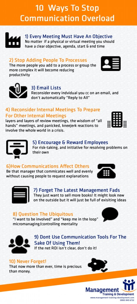 24.06.2014 10 Ways To Stop Communication Overload