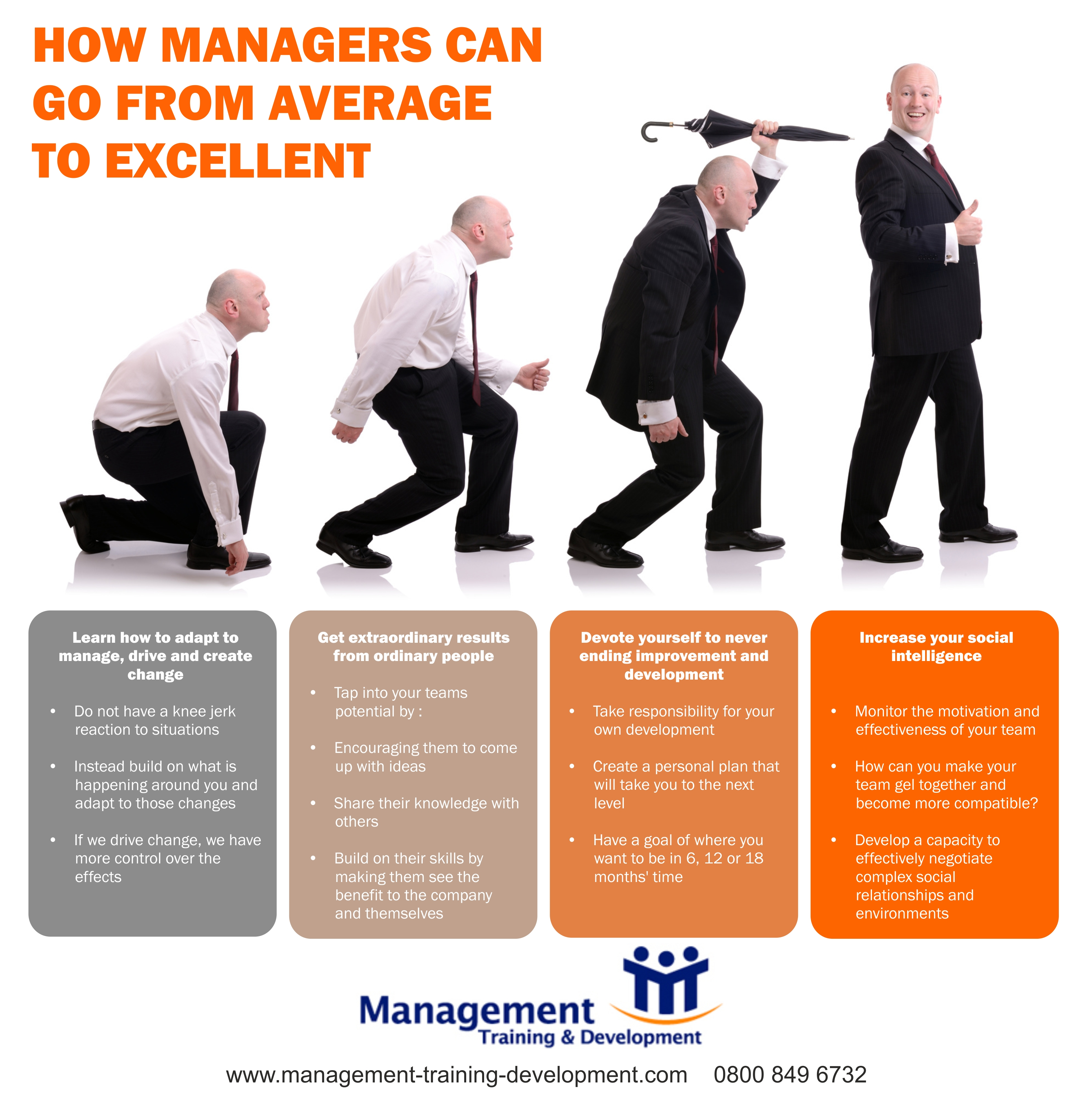 pictures How to Get Management Training